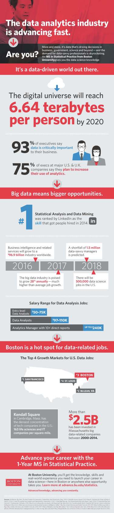 BU_Stats_infographicV6